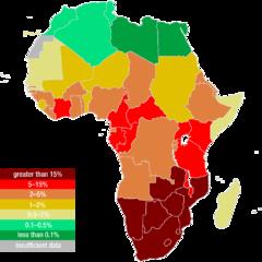 HIV/AIDS Kenya Shuga Family Planning